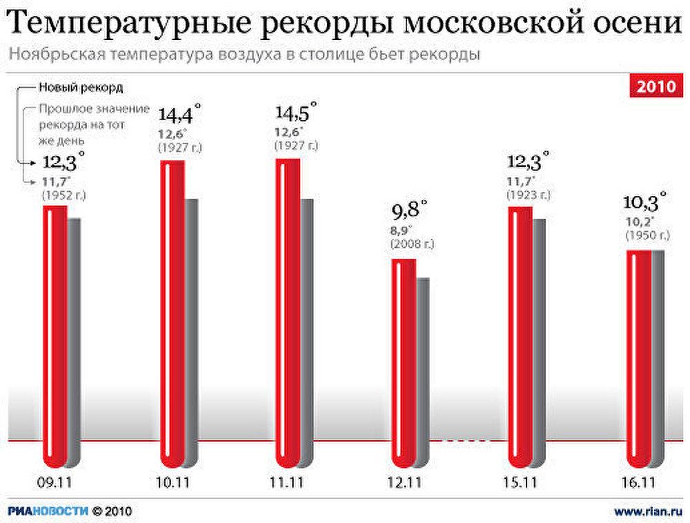 Керлингисты РФ выполнили задачу на ЧЕ, у команды хорошее будущее - Свищев
